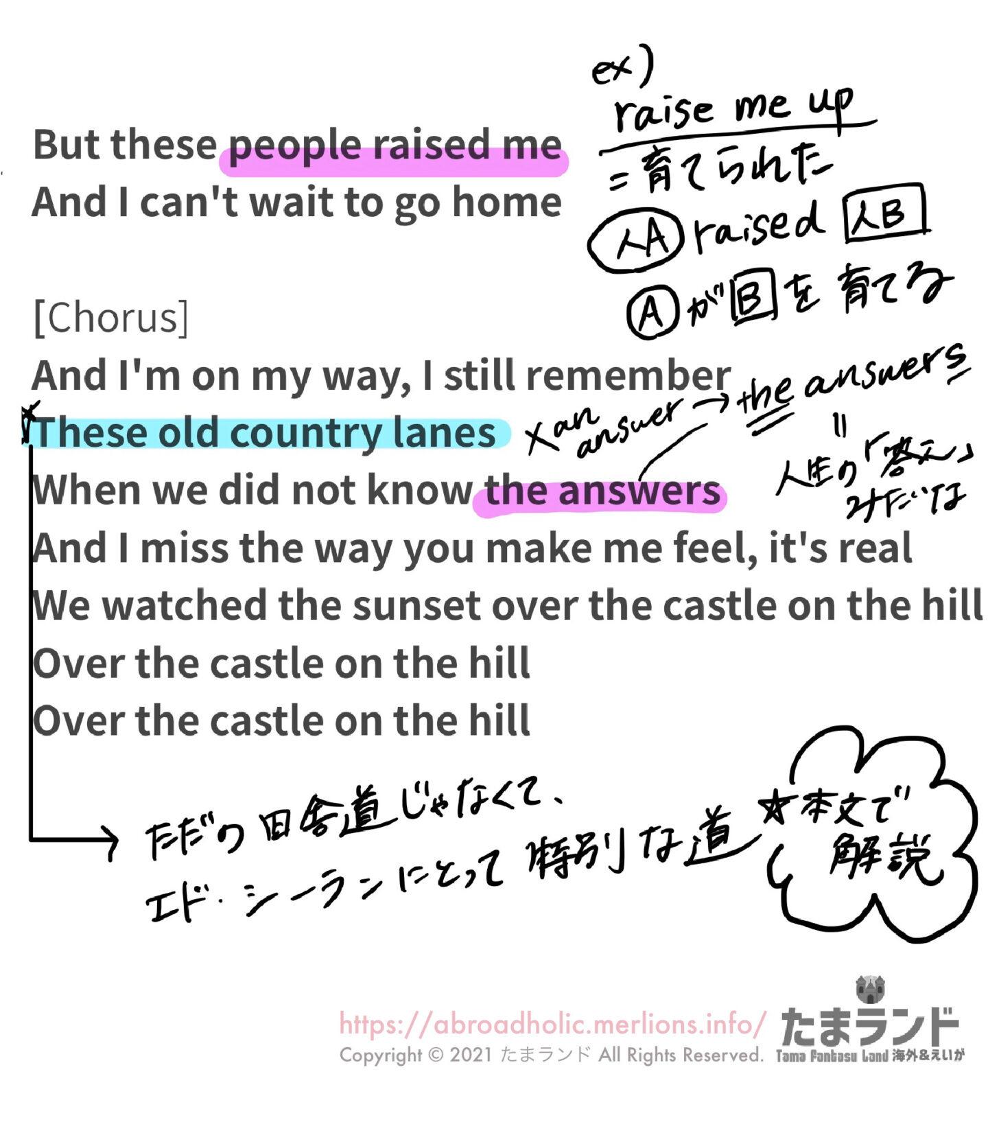 エドシーラン-CastleOnTheHill解説3/3