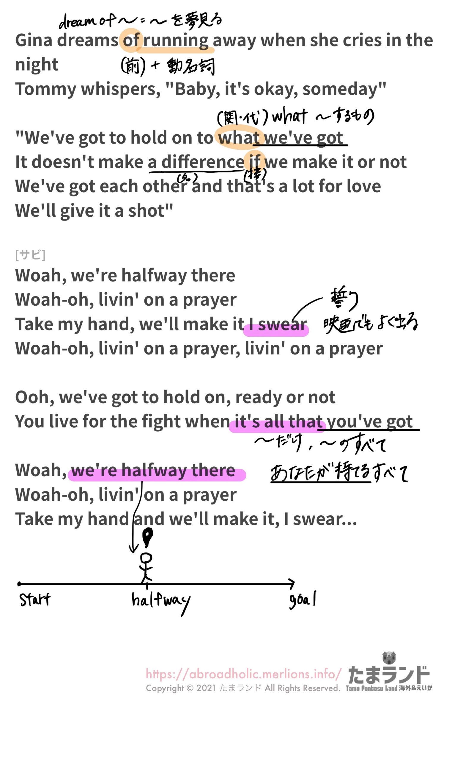 ボン・ジョヴィ-Livin' on a Prayer和訳解説-2/2